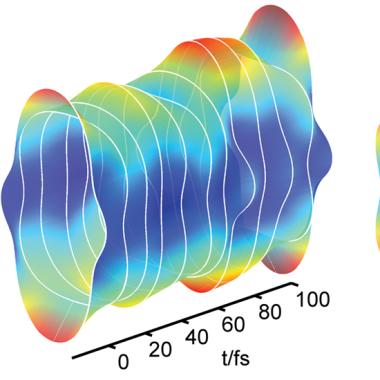 Ultrafast quantum light & matter