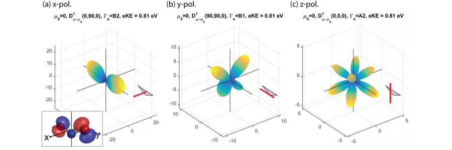Quantum scattering in NO2