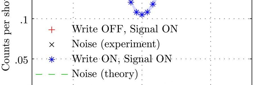 Reducing noise in a Raman quantum memory