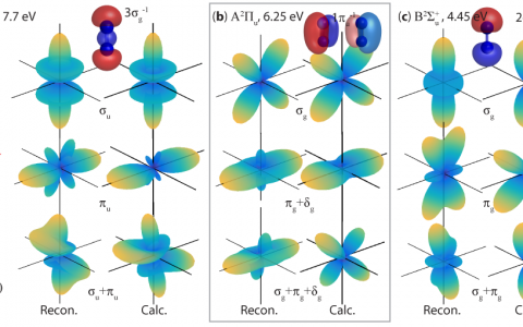 Bootstrapping to the Molecular Frame with Time-domain Photoionization Interferometry