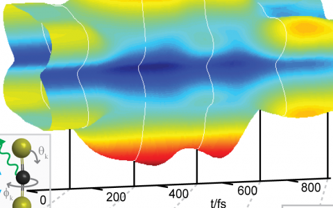 Time-dependent Wavepackets and Photoionization – CS2