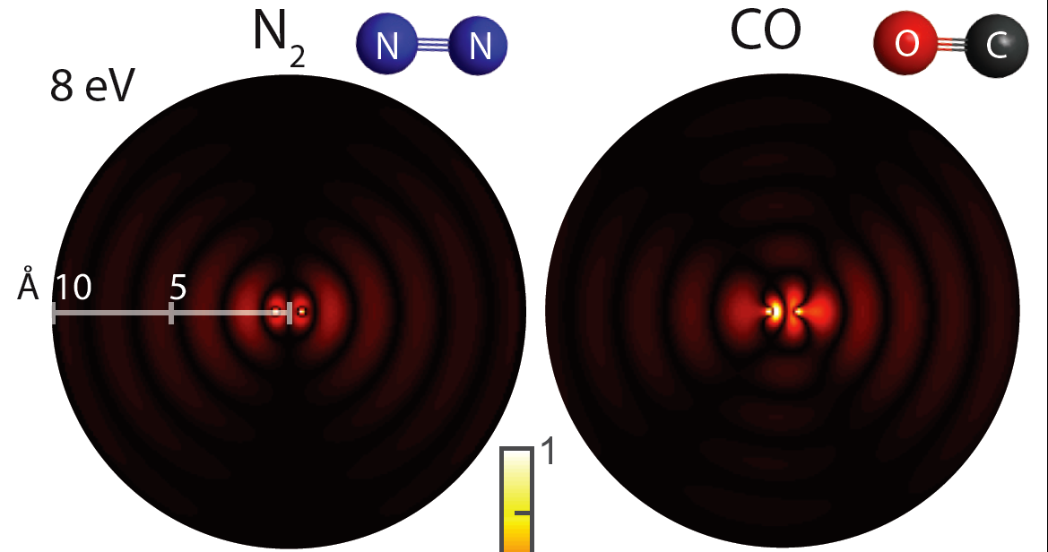 Photoionization dynamics – collected results from ePolyScat