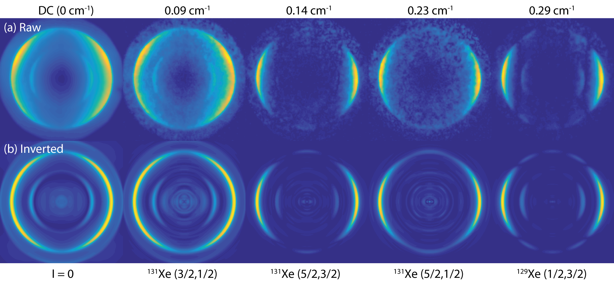 Quantum Beat Photoelectron Imaging Spectroscopy of Xe in the VUV