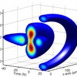 Ultrafast quantum optics and optical metrology