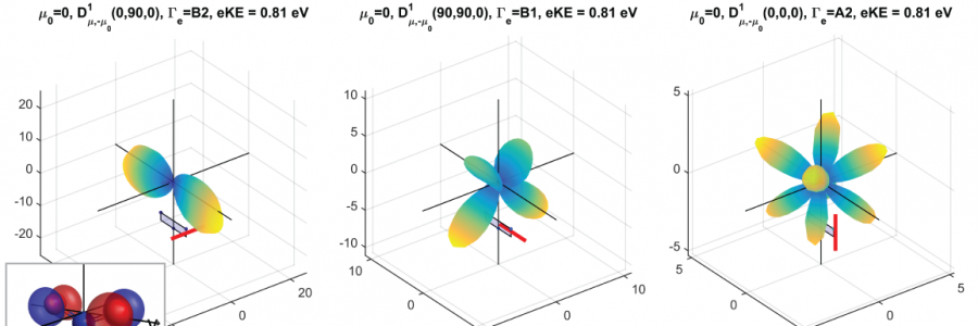 ePSproc: Post-processing suite for ePolyScat electron-molecule scattering calculations