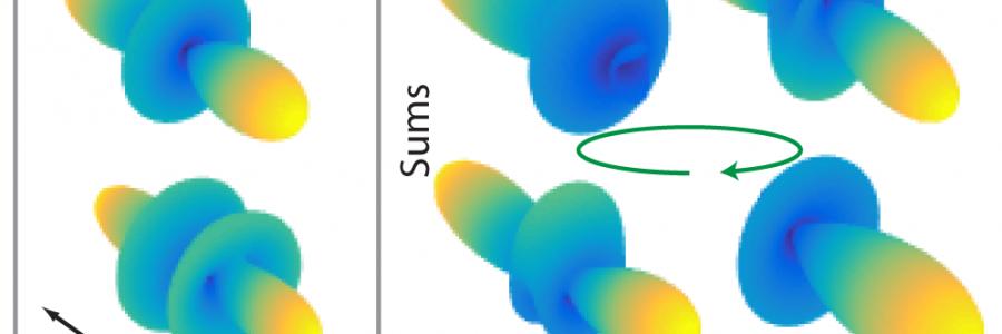 Angle-resolved RABBIT: theory and numerics