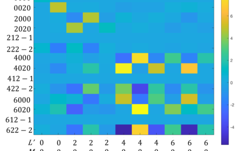 Molecular Frame Photoelectron Angular Distributions in Polyatomic Molecules from Lab Frame Coherent Rotational Wavepacket Evolution